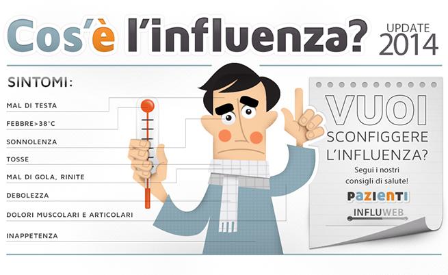 Influenza 2014: scopri i consigli di salute nella nostra infografica
