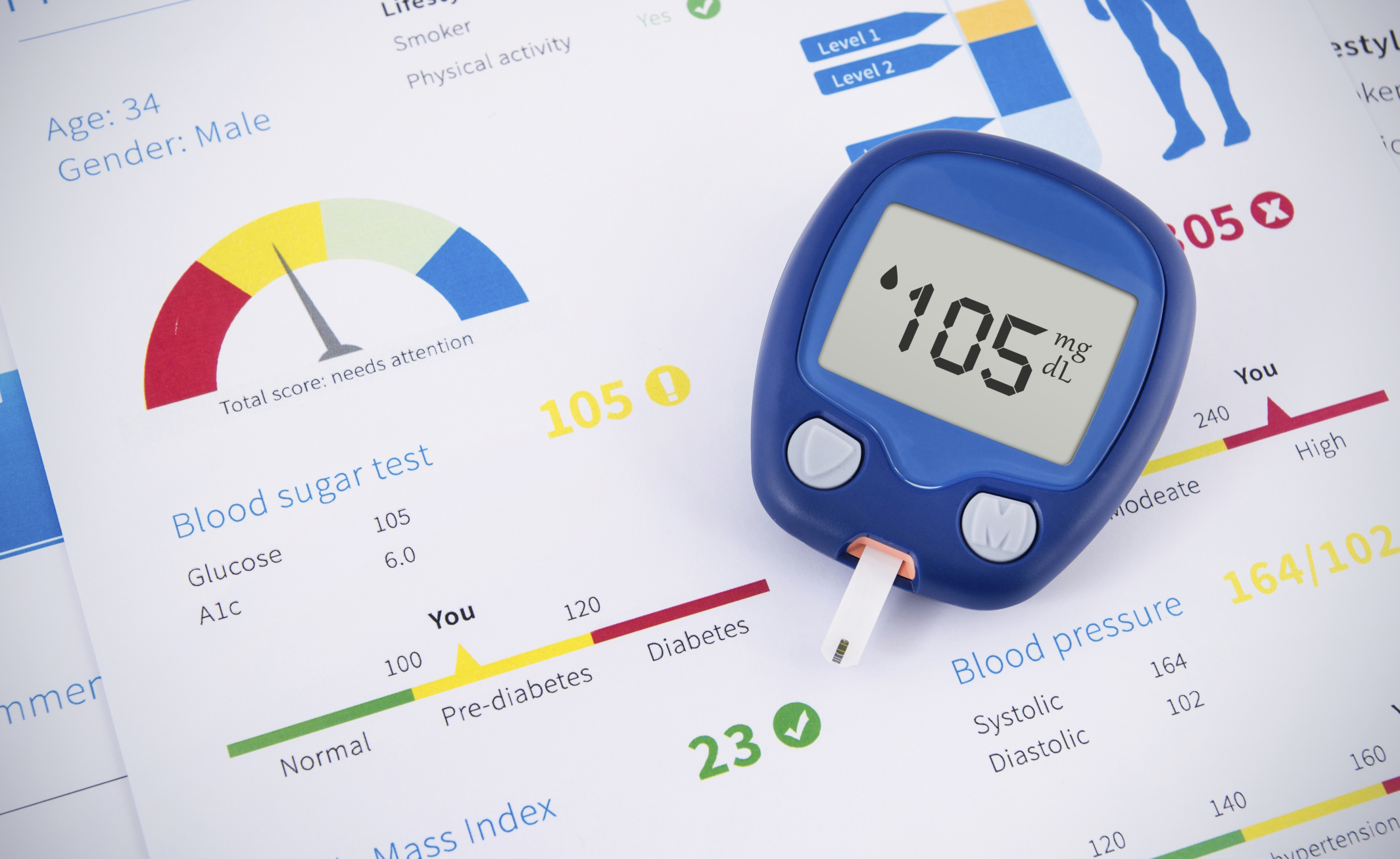 Sviluppata l'insulina intelligente: si attiva da sola quando serve